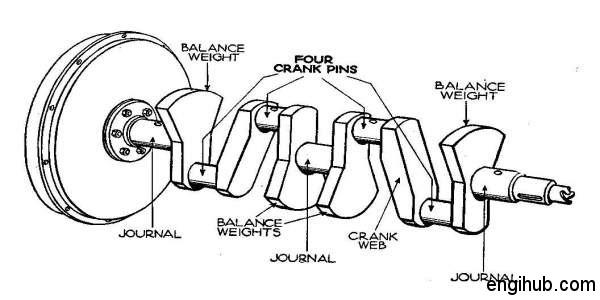main parts of a crankshaft