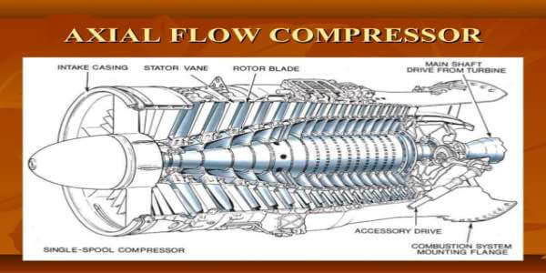 Axial Flow Compressor : Power plant which compressors are suitable to gas turbine
